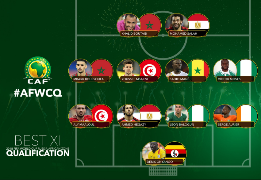 African Top Players in Russia 2018